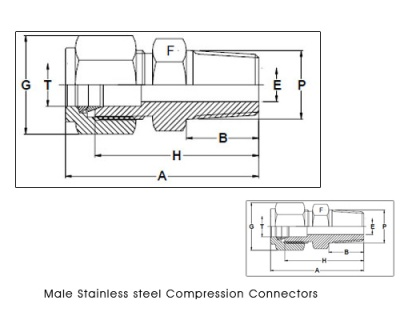 male_stainless_steel_compression_connectors_400