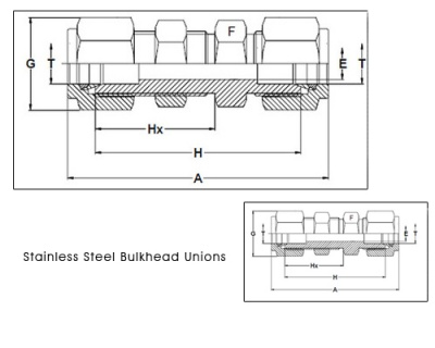 stainless_steel_bulkhead_unions_400